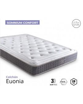 COLCHÓN EUONIA 17CM ALTURA